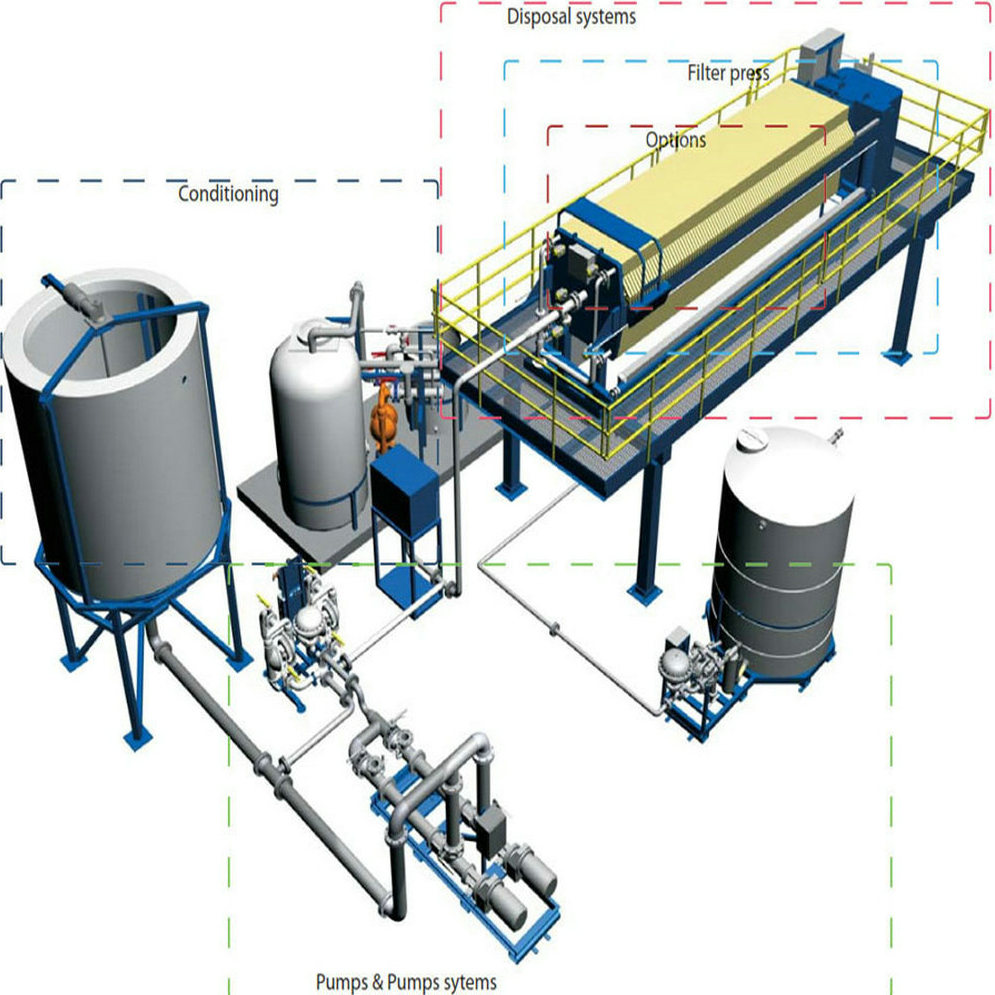 High Pressure Coal Washing Plant Chamber Filter Press